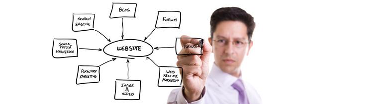 Website Erstellung - Unternehmenswebseiten, Webportale, Online Shops, Corporate Blogs